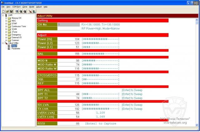 Обзор Icom IC-F5026H - Вива-Телеком